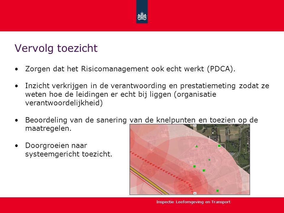 Vervolg toezicht Zorgen dat het Risicomanagement ook echt werkt (PDCA).