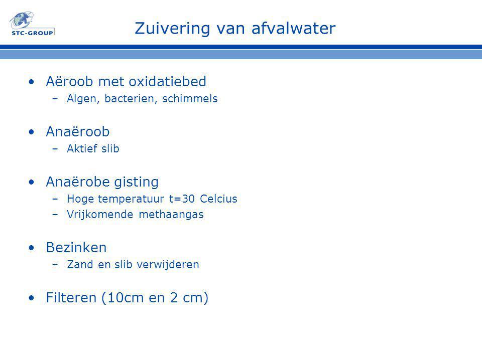 Zuivering van afvalwater