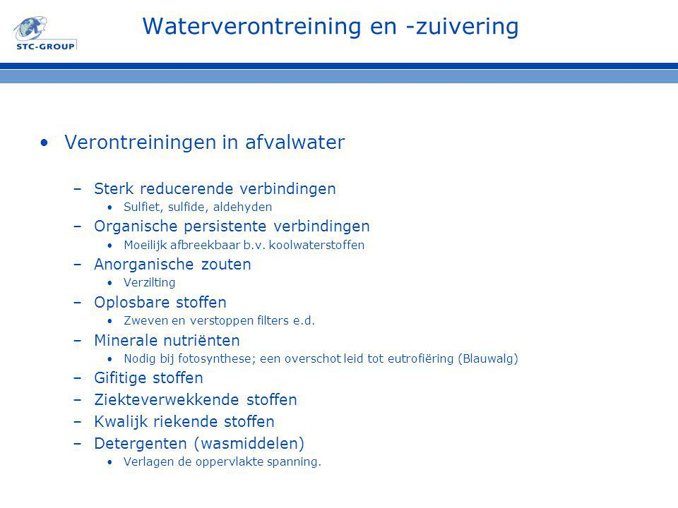 Waterverontreining en -zuivering