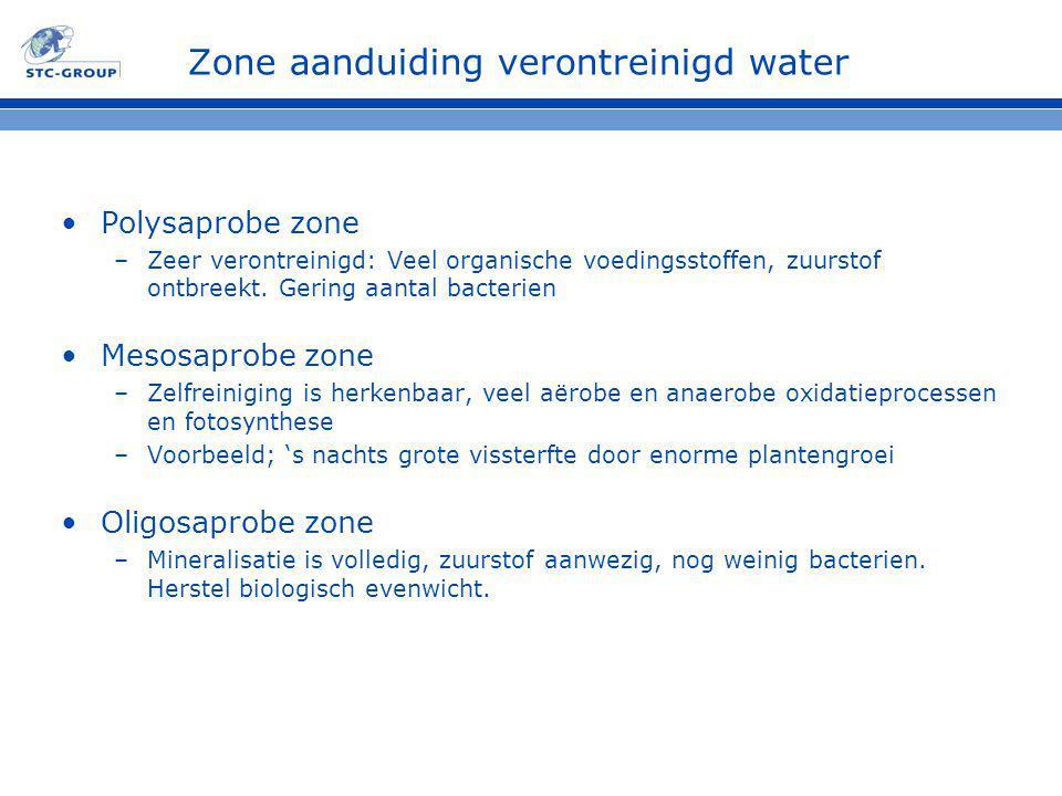 Zone aanduiding verontreinigd water