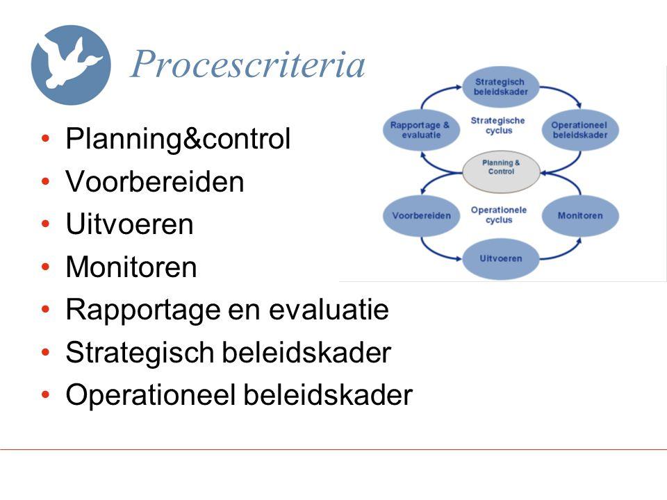 Procescriteria Planning&control Voorbereiden Uitvoeren Monitoren