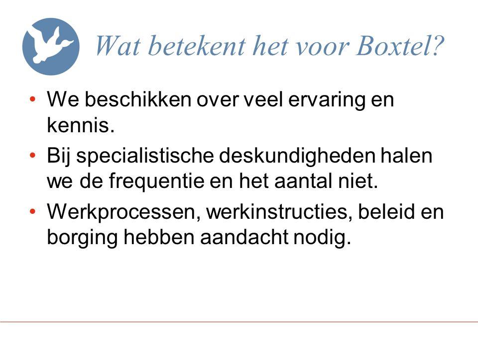 Wat betekent het voor Boxtel