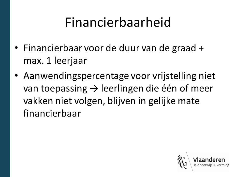 Financierbaarheid Financierbaar voor de duur van de graad + max. 1 leerjaar.