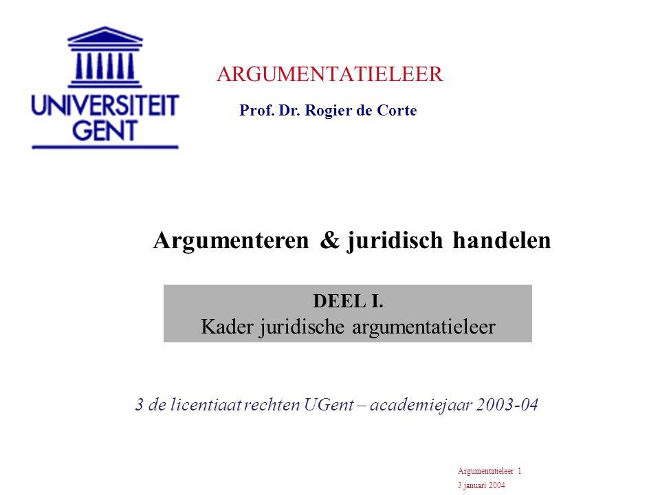 Argumenteren & juridisch handelen
