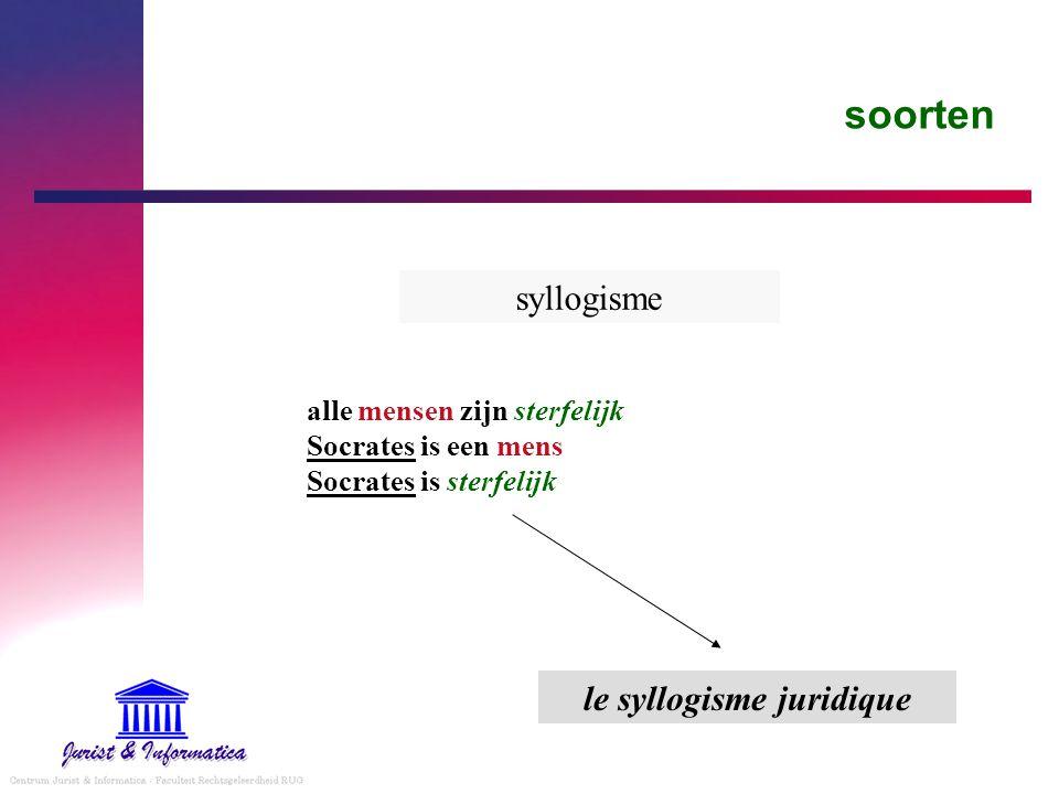 le syllogisme juridique