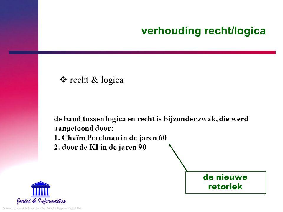 verhouding recht/logica