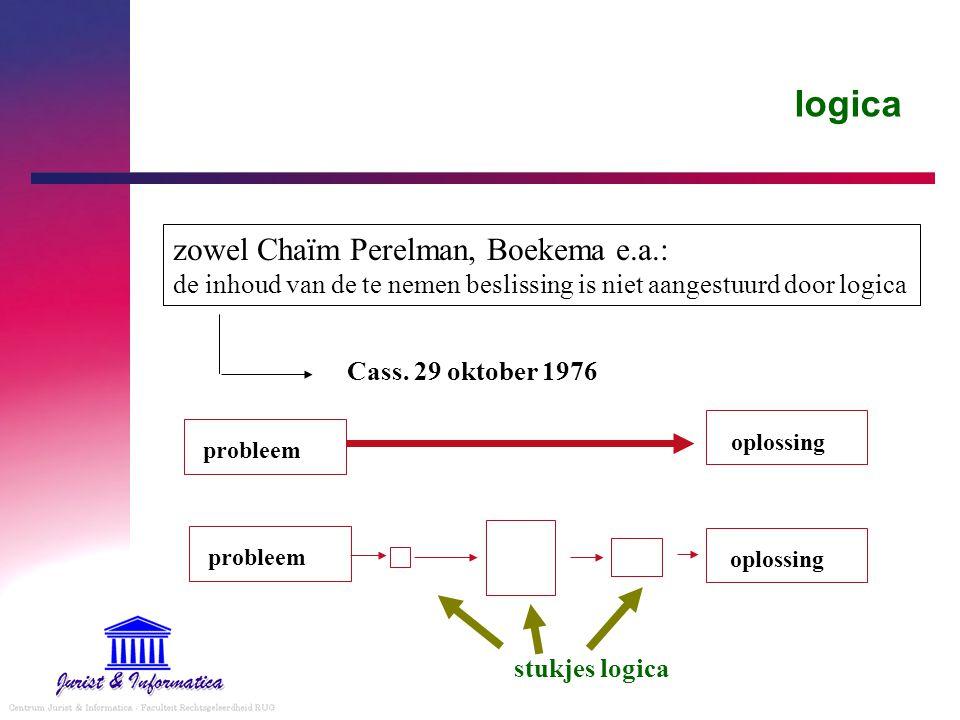 logica zowel Chaïm Perelman, Boekema e.a.: de inhoud van de te nemen beslissing is niet aangestuurd door logica.