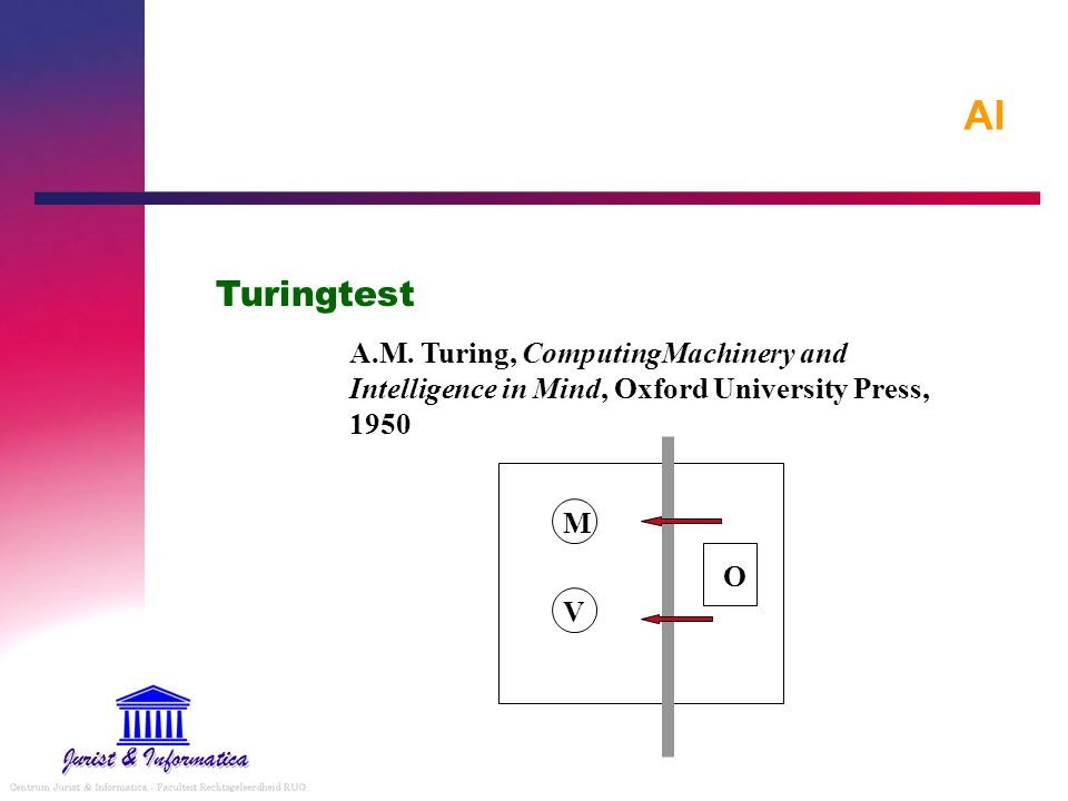 AI Turingtest. A.M. Turing, ComputingMachinery and Intelligence in Mind, Oxford University Press, 1950.