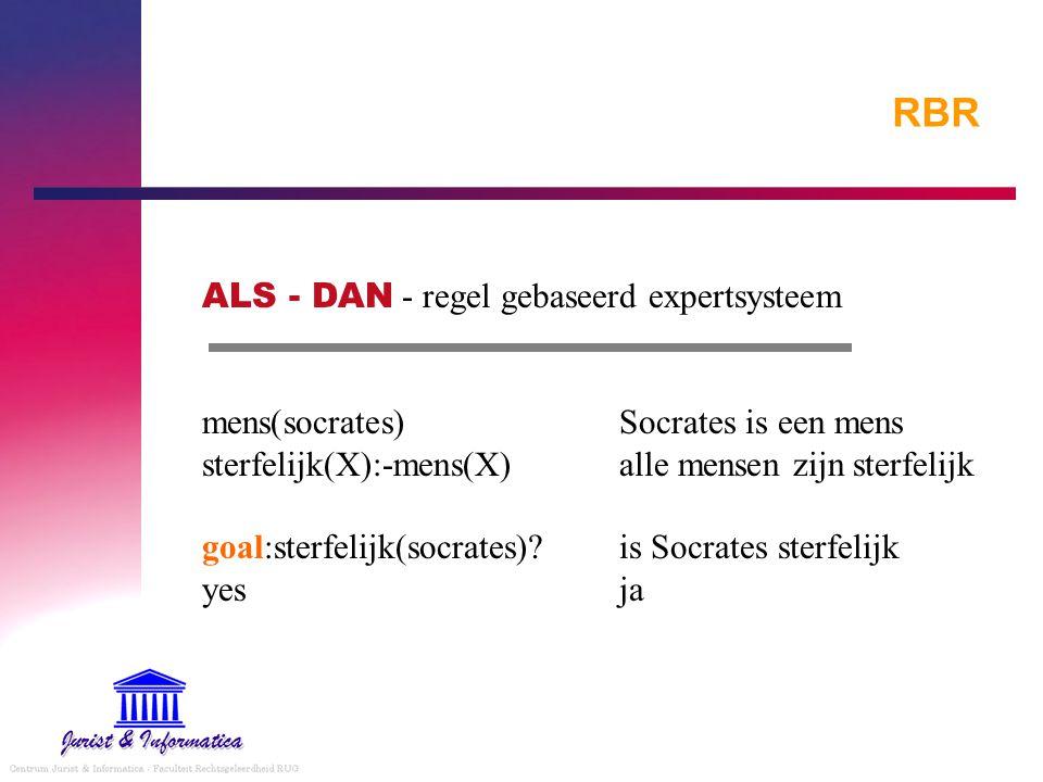 RBR ALS - DAN - regel gebaseerd expertsysteem