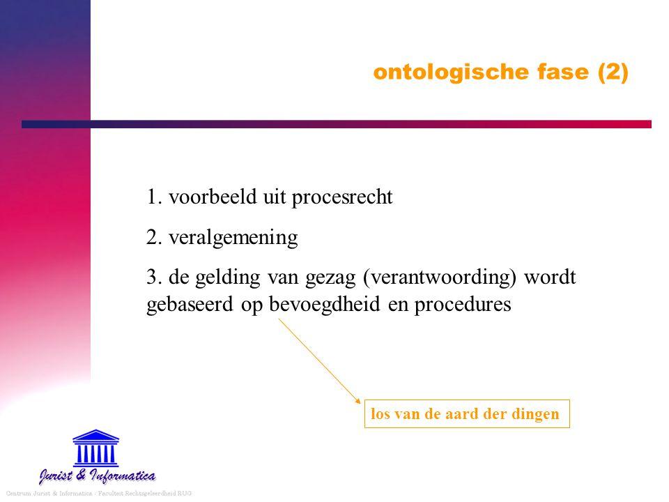 1. voorbeeld uit procesrecht 2. veralgemening