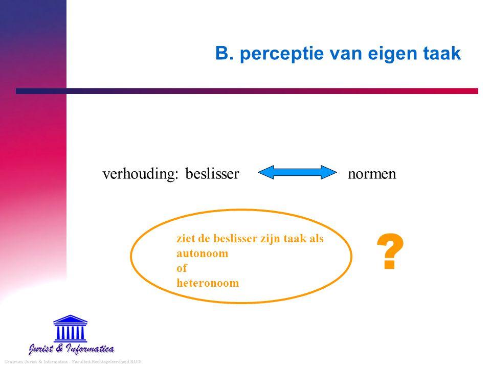 B. perceptie van eigen taak