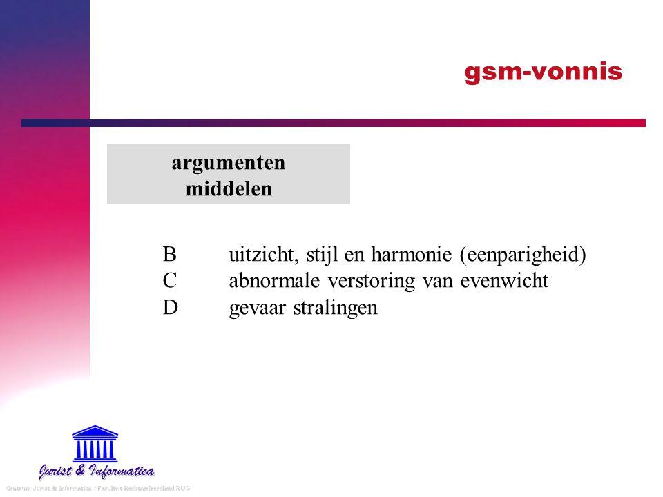 gsm-vonnis argumenten middelen