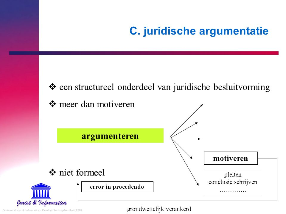 C. juridische argumentatie