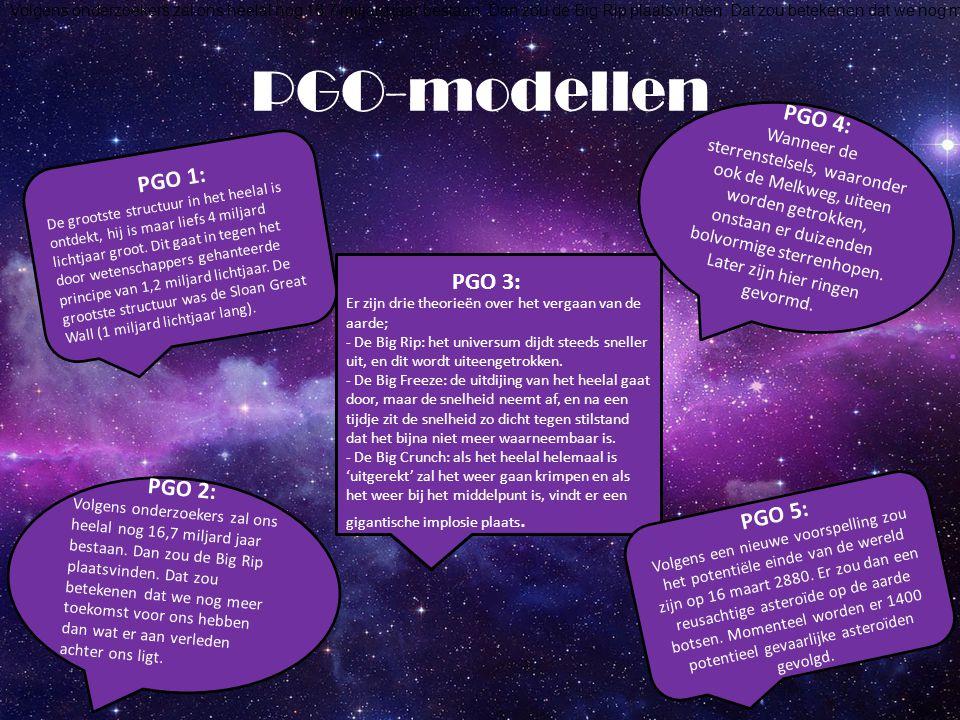 PGO-modellen PGO 4: PGO 1: PGO 3: PGO 2: PGO 5: