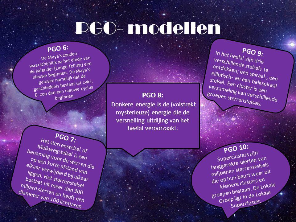 PGO- modellen PGO 6: PGO 9: PGO 8:
