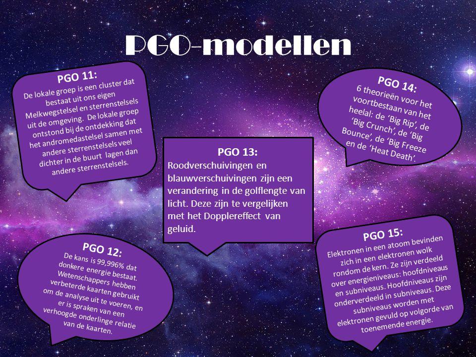 PGO-modellen PGO 11: PGO 14: PGO 13: PGO 15: PGO 12: