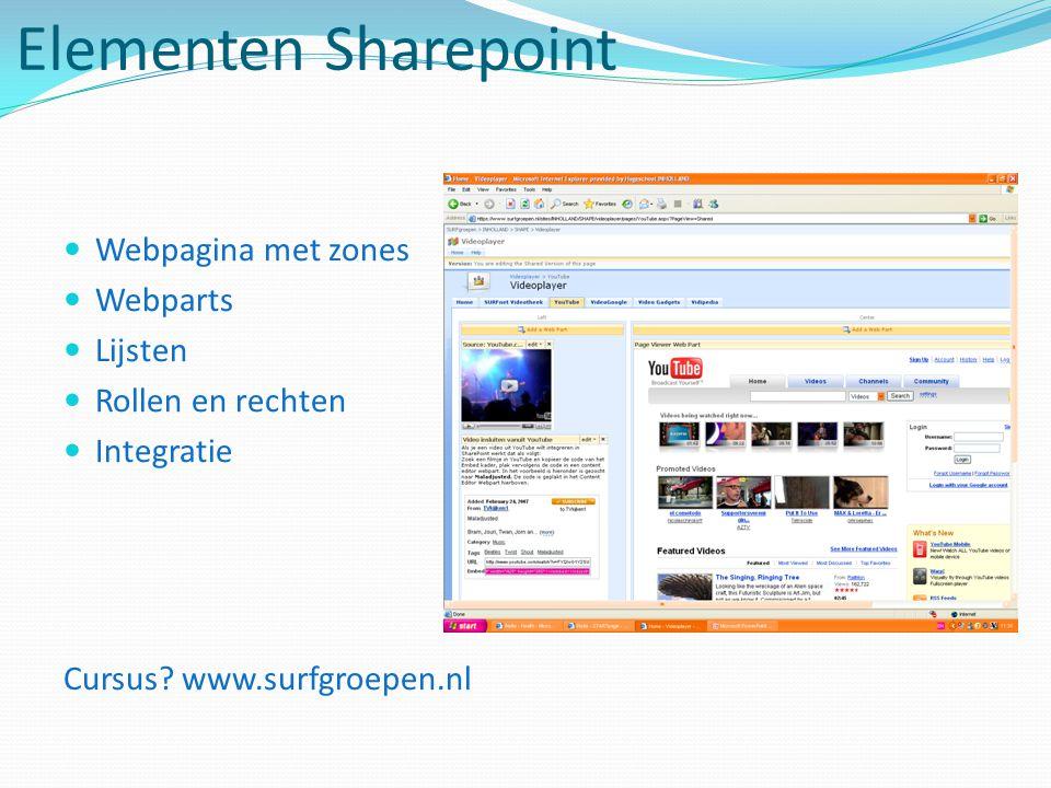 Elementen Sharepoint Webpagina met zones Webparts Lijsten