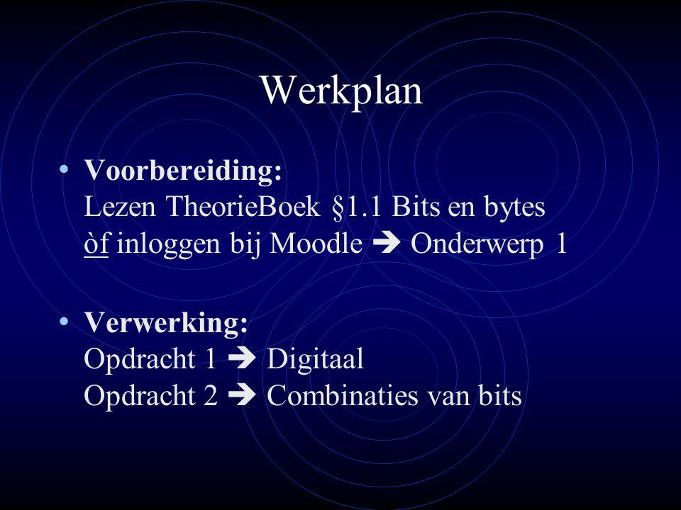 Werkplan Voorbereiding: Lezen TheorieBoek §1.1 Bits en bytes òf inloggen bij Moodle  Onderwerp 1.