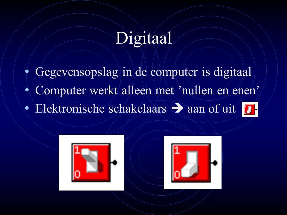 Digitaal Gegevensopslag in de computer is digitaal