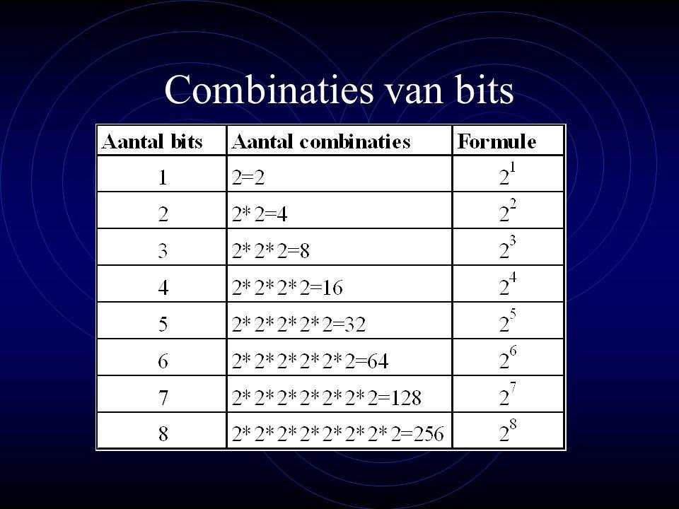 Combinaties van bits