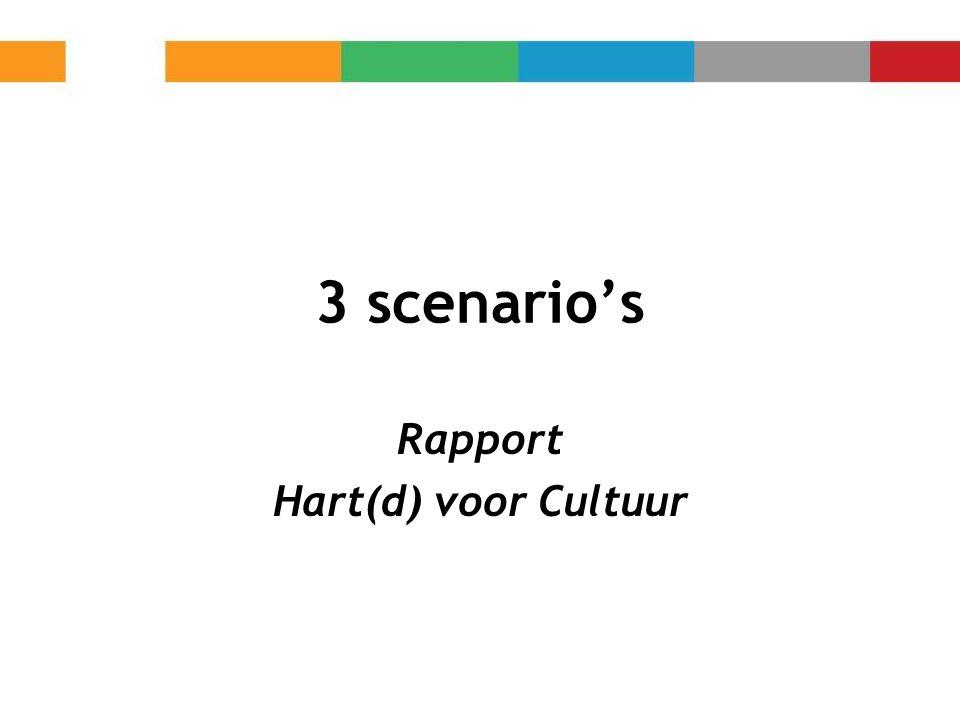 Rapport Hart(d) voor Cultuur