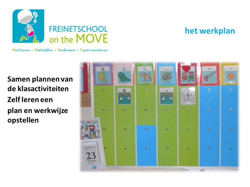 Onze schoolwerking het werkplan Samen plannen van de klasactiviteiten