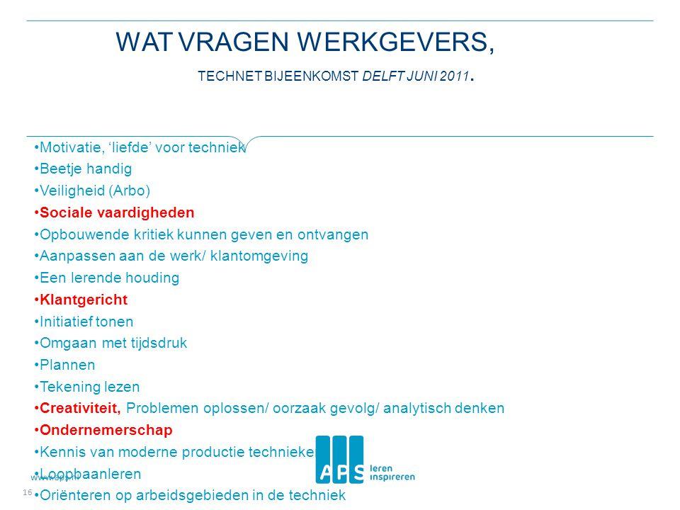 Wat vragen werkgevers, TechNet bijeenkomst Delft juni 2011.