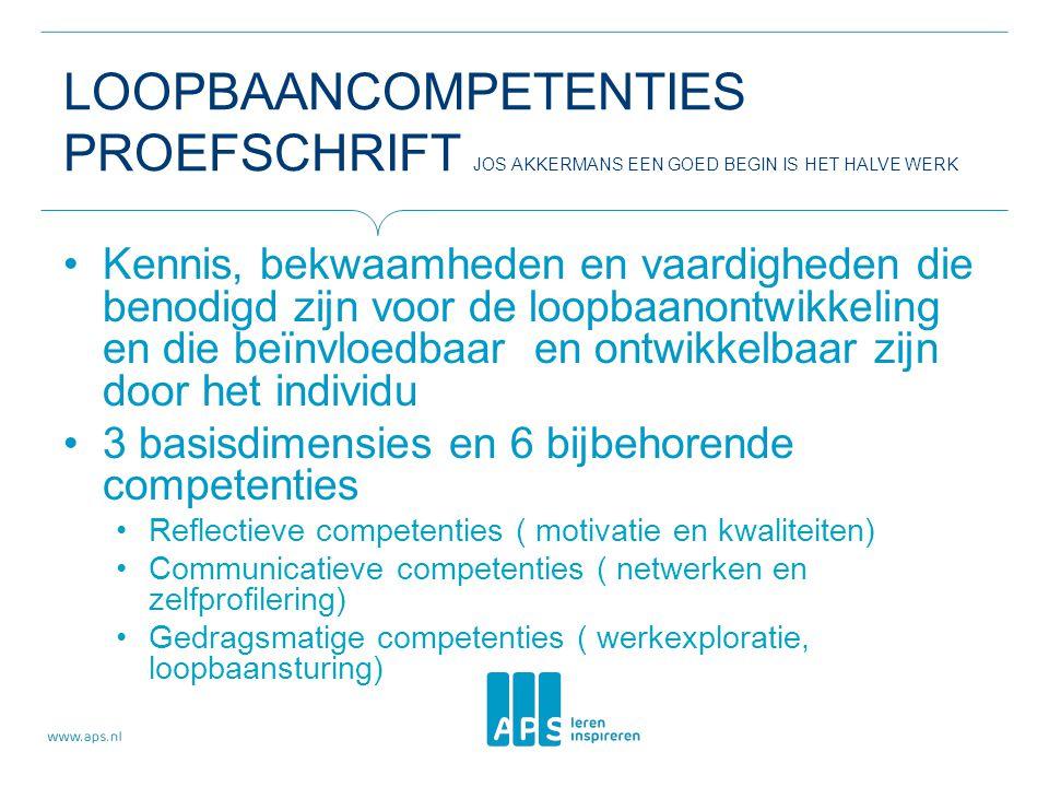 Loopbaancompetenties Proefschrift Jos Akkermans Een goed begin is het halve werk