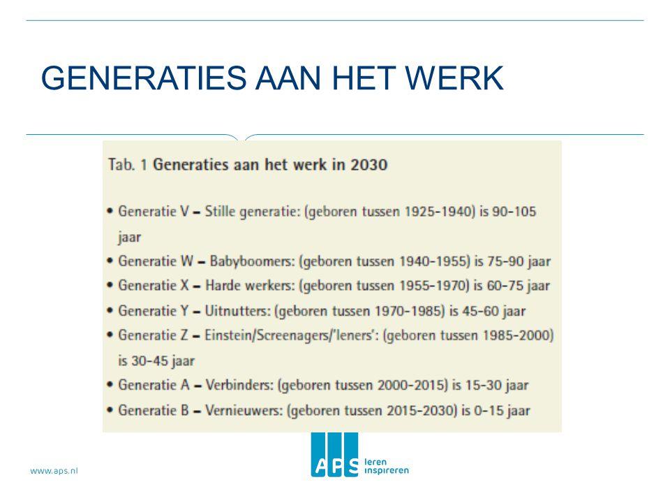 Generaties aan het werk