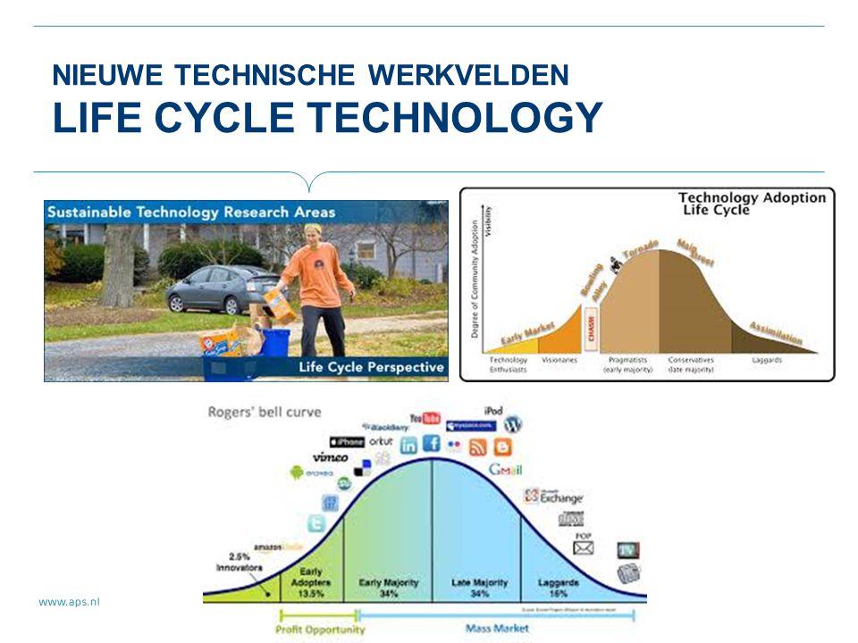 Nieuwe technische werkvelden Life Cycle Technology