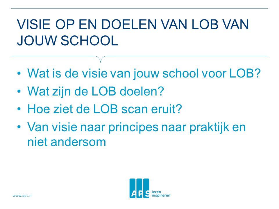 Visie op en doelen van LOB van jouw school