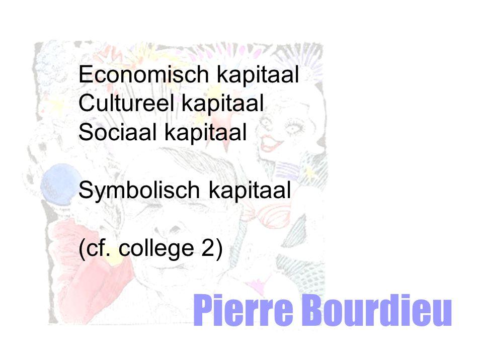 Pierre Bourdieu Economisch kapitaal Cultureel kapitaal