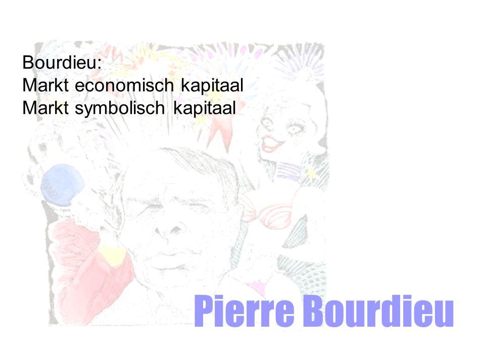 Pierre Bourdieu Bourdieu: Markt economisch kapitaal