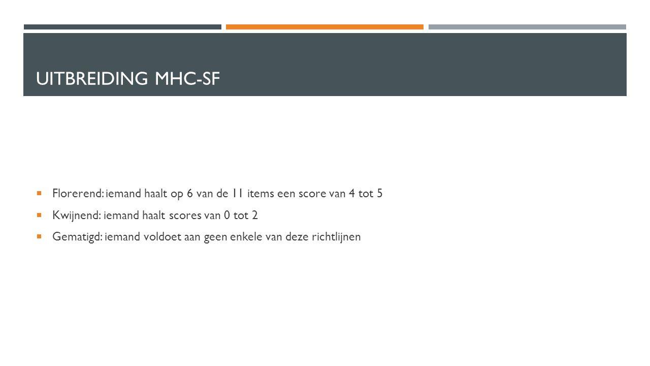 UITBREIDING MHC-SF Florerend: iemand haalt op 6 van de 11 items een score van 4 tot 5. Kwijnend: iemand haalt scores van 0 tot 2.