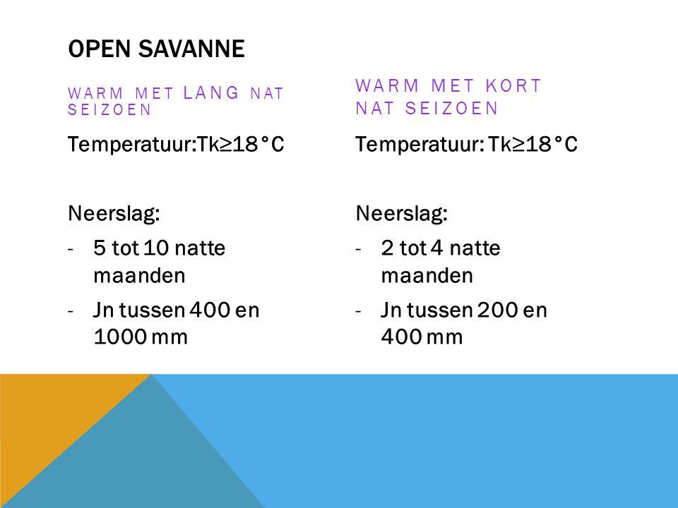 Open savanne Temperatuur:Tk≥18°C Neerslag: 5 tot 10 natte maanden