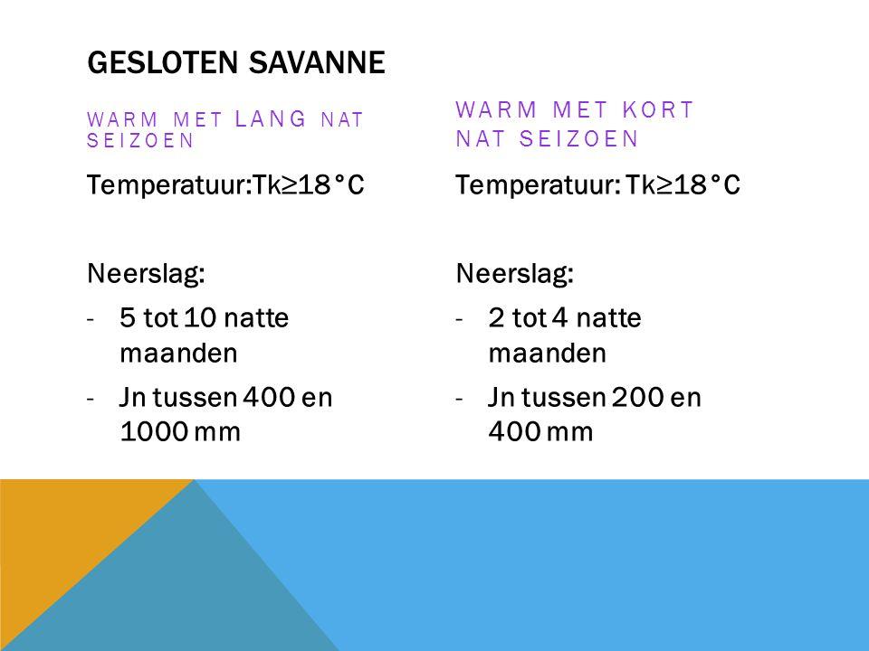 Gesloten savanne Temperatuur:Tk≥18°C Neerslag: 5 tot 10 natte maanden
