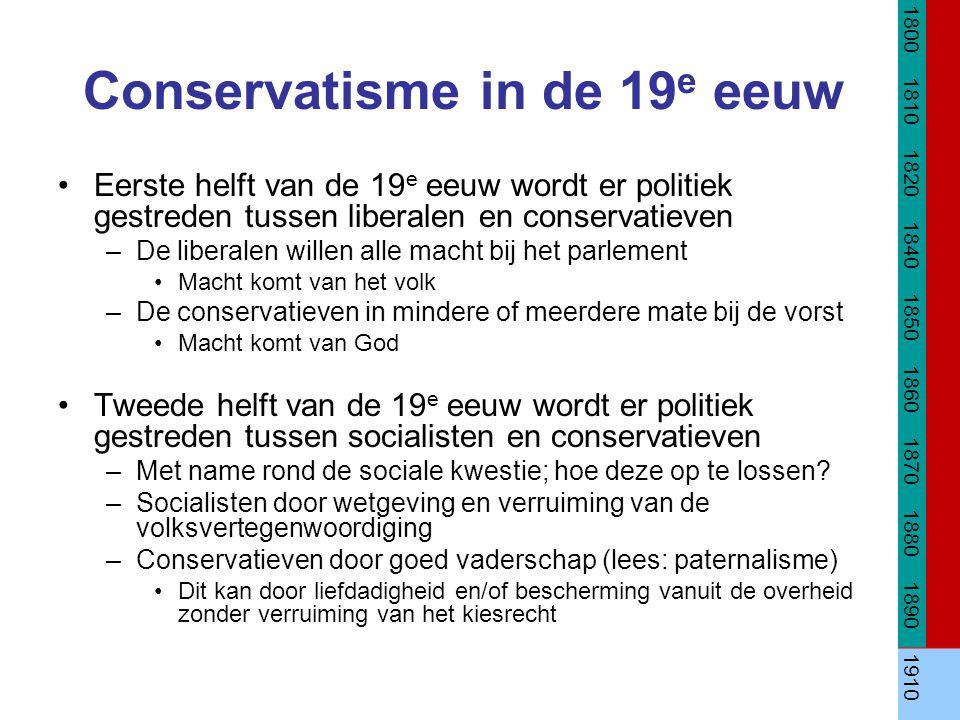 Conservatisme in de 19e eeuw