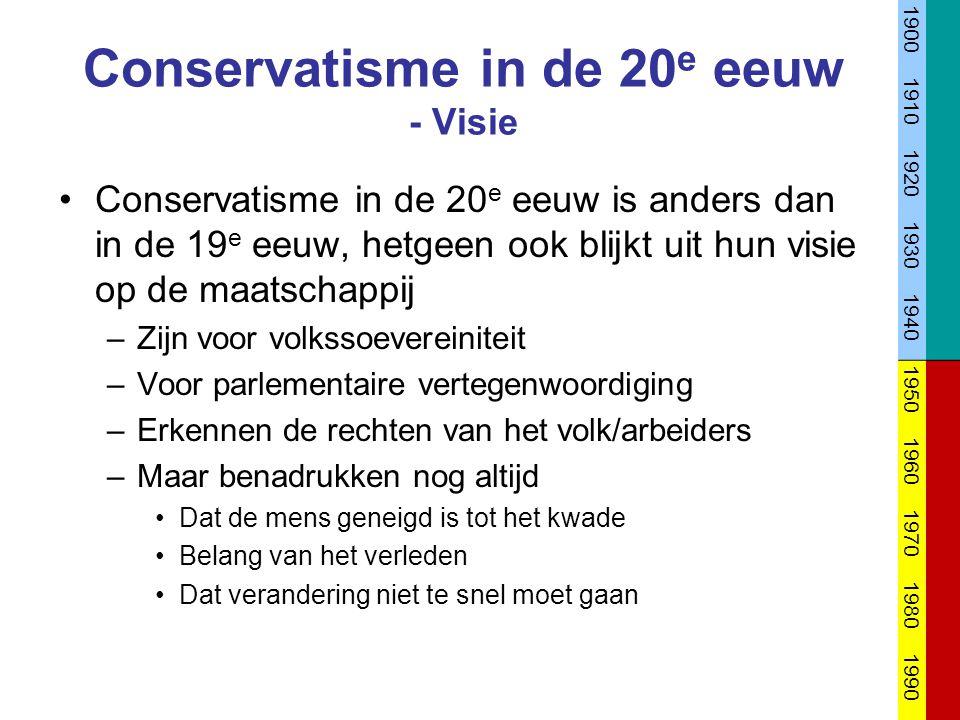 Conservatisme in de 20e eeuw - Visie