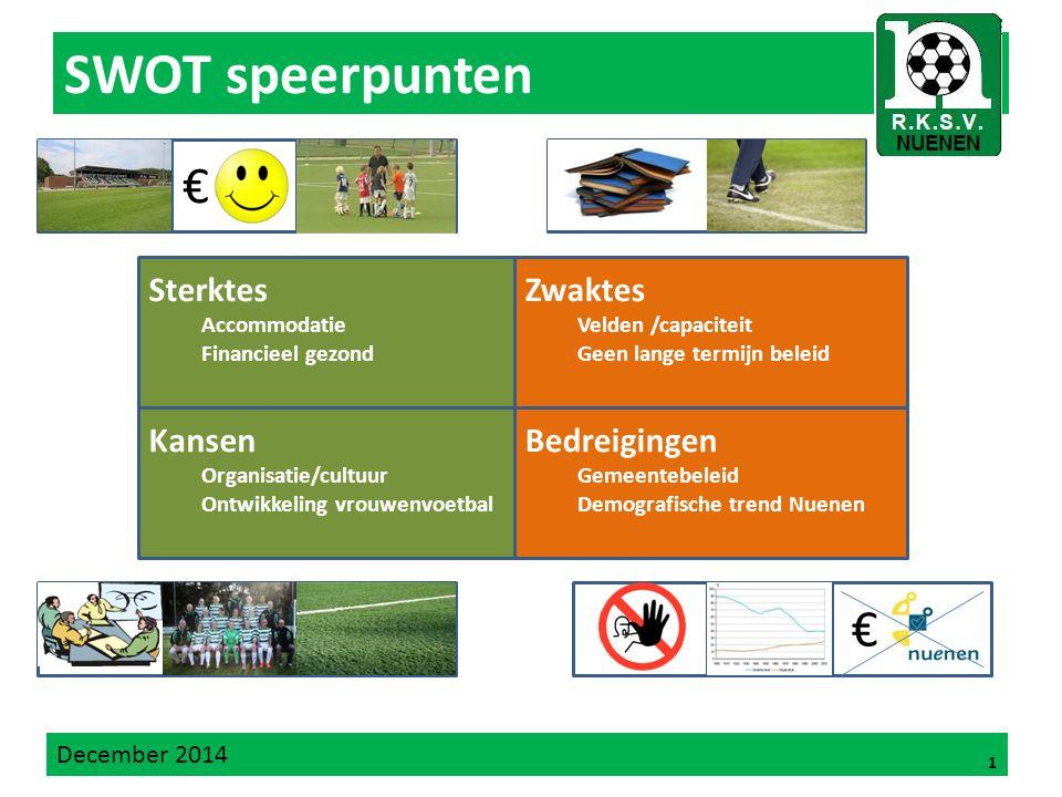 SWOT speerpunten € € Sterktes Zwaktes Kansen Bedreigingen