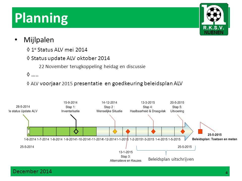 Planning Mijlpalen ◊ 1e Status ALV mei 2014