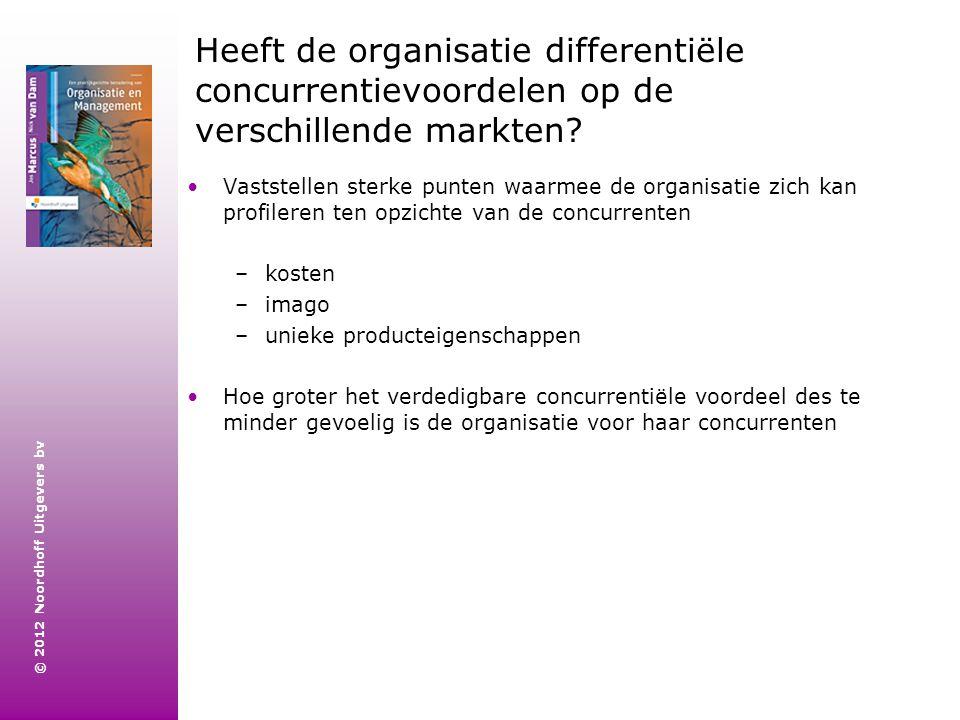 Heeft de organisatie differentiële concurrentievoordelen op de verschillende markten
