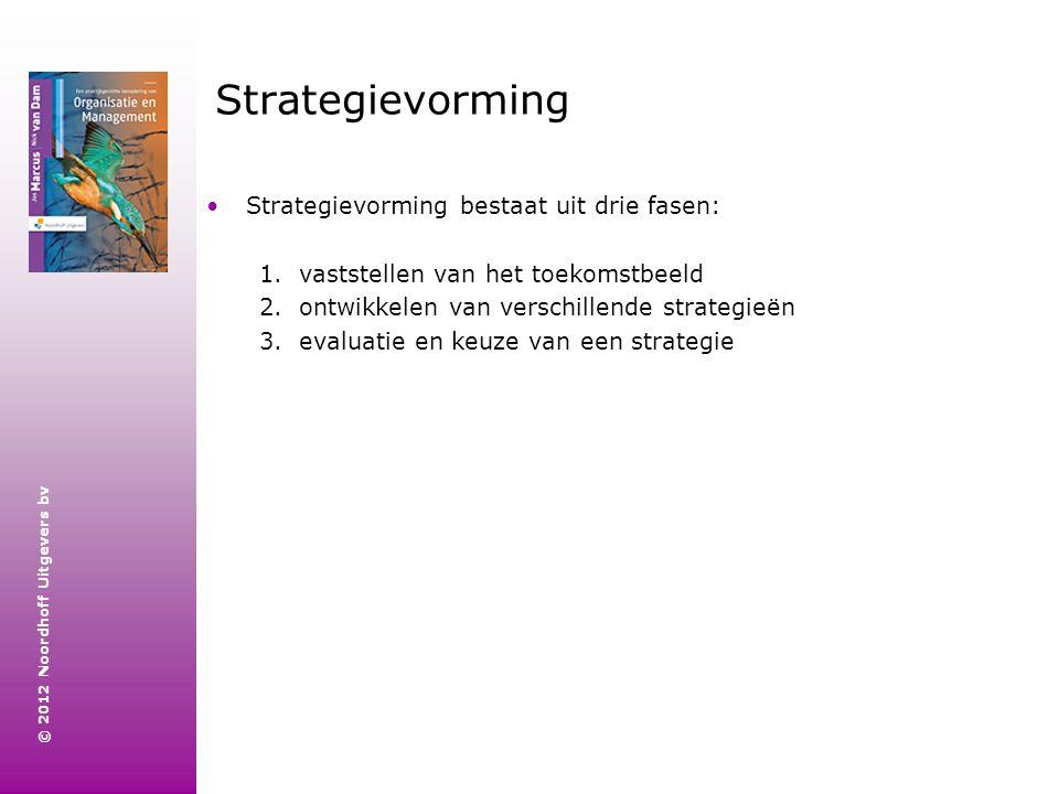 Strategievorming Strategievorming bestaat uit drie fasen: