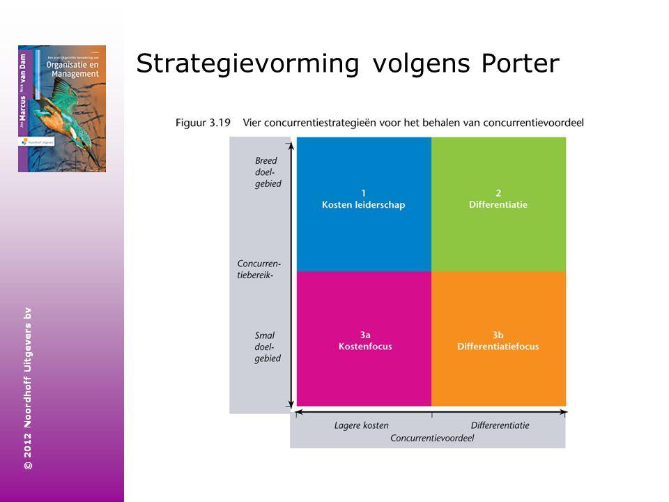 Strategievorming volgens Porter