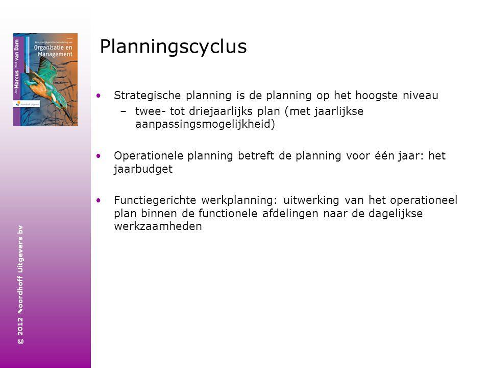 Planningscyclus Strategische planning is de planning op het hoogste niveau. twee- tot driejaarlijks plan (met jaarlijkse aanpassingsmogelijkheid)