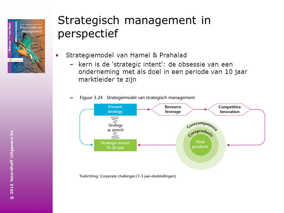 Strategisch management in perspectief