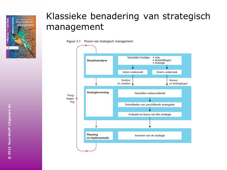 Klassieke benadering van strategisch management
