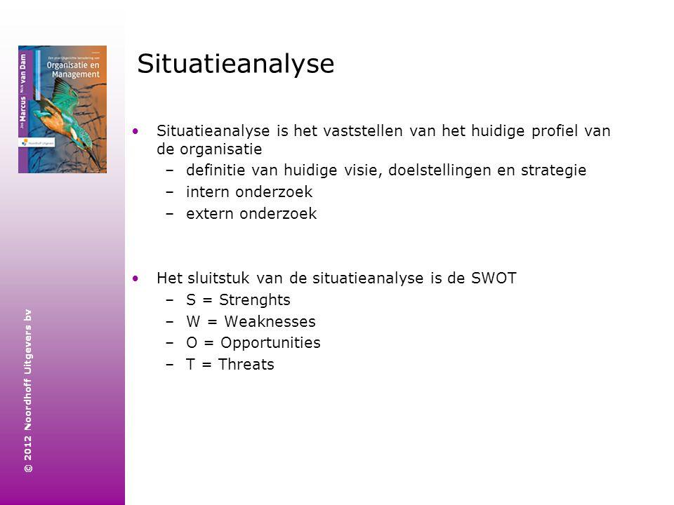 Situatieanalyse Situatieanalyse is het vaststellen van het huidige profiel van de organisatie.