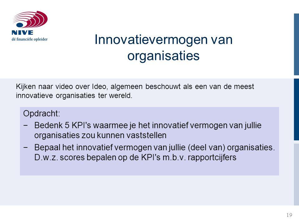 Innovatievermogen van organisaties