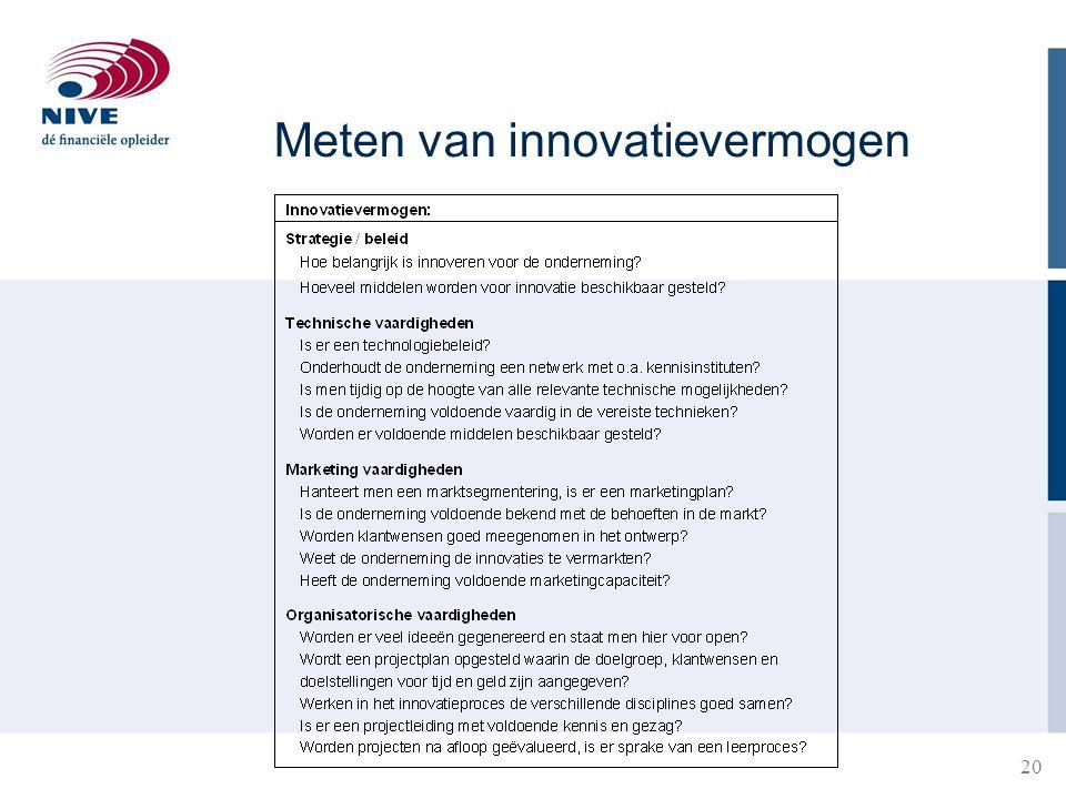 Meten van innovatievermogen