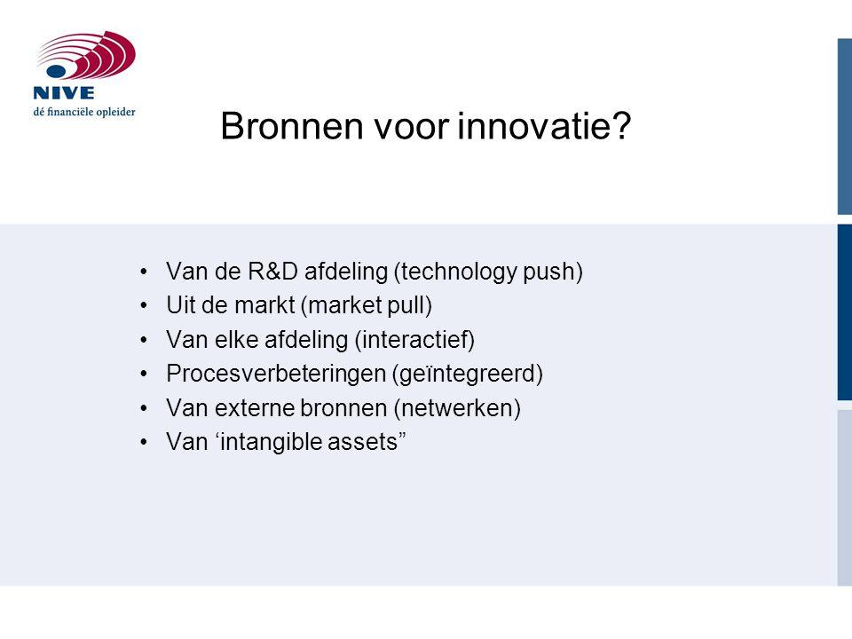 Bronnen voor innovatie